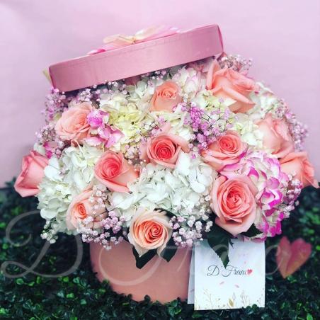 Flores Rosas Y Hortensias